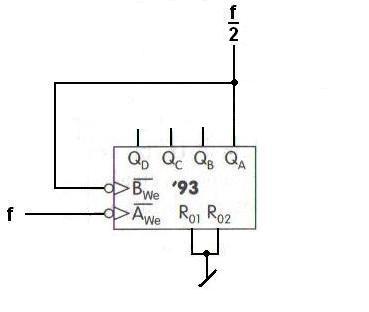 dzielnik częstotliwości