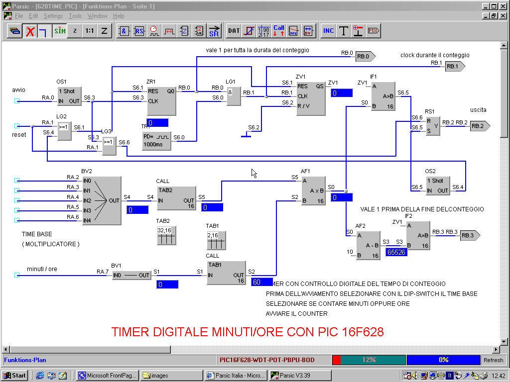 graficzne programowanie procesor243w elektrodapl