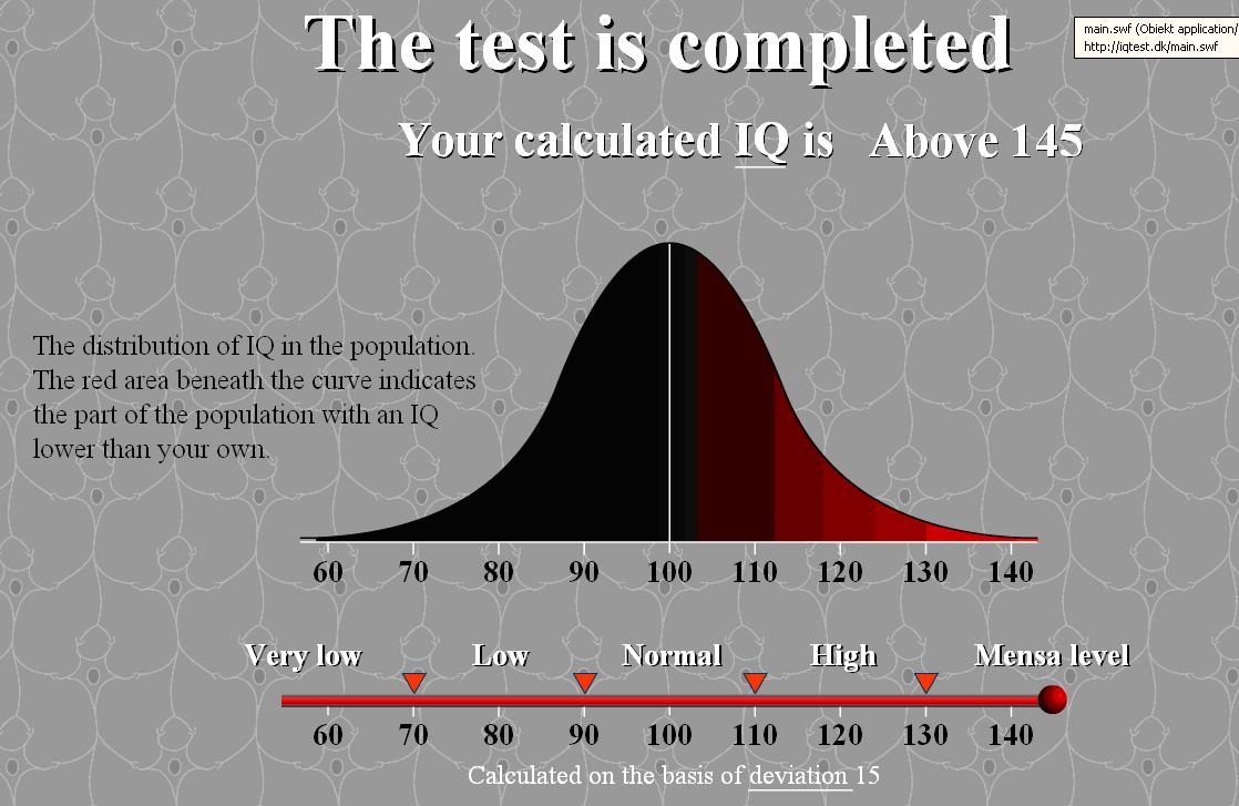 Test matryc ravena