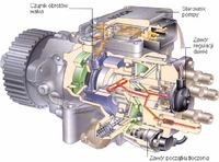 Audi A6 2.5 TDI AYM. Brak mocy. Pompa VP44.
