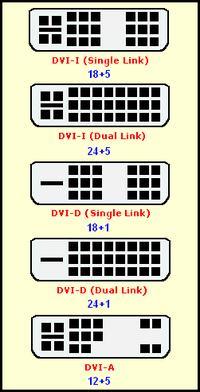 Jaką dopasować przejsciówkę (adapter) DVI-D Dual Link ?