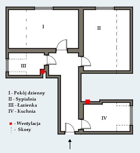 X Gaz Czy Prąd W Małym Mieszkaniu Elektrodapl