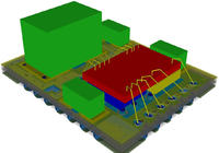 Poprawianie gęstości upakowania elementów w torach analogowych dzięki SiP