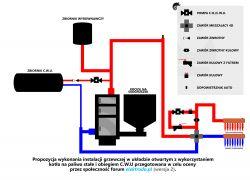 Prośba o ocenę projektu podłączenia kotła CO na ekogroszek