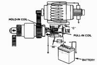 Elektromagnes rozrusznika AAZ 1,9 TD vw
