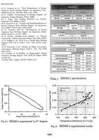 Silnik Stirlinga / moje pomysły i informacje/
