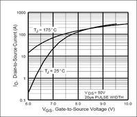 Dobór MOSFET'a do sterowania silnikiem DC 24V 10A PWM