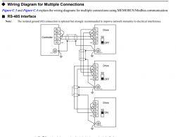Budowa zestawu PLC+falownik do nauki