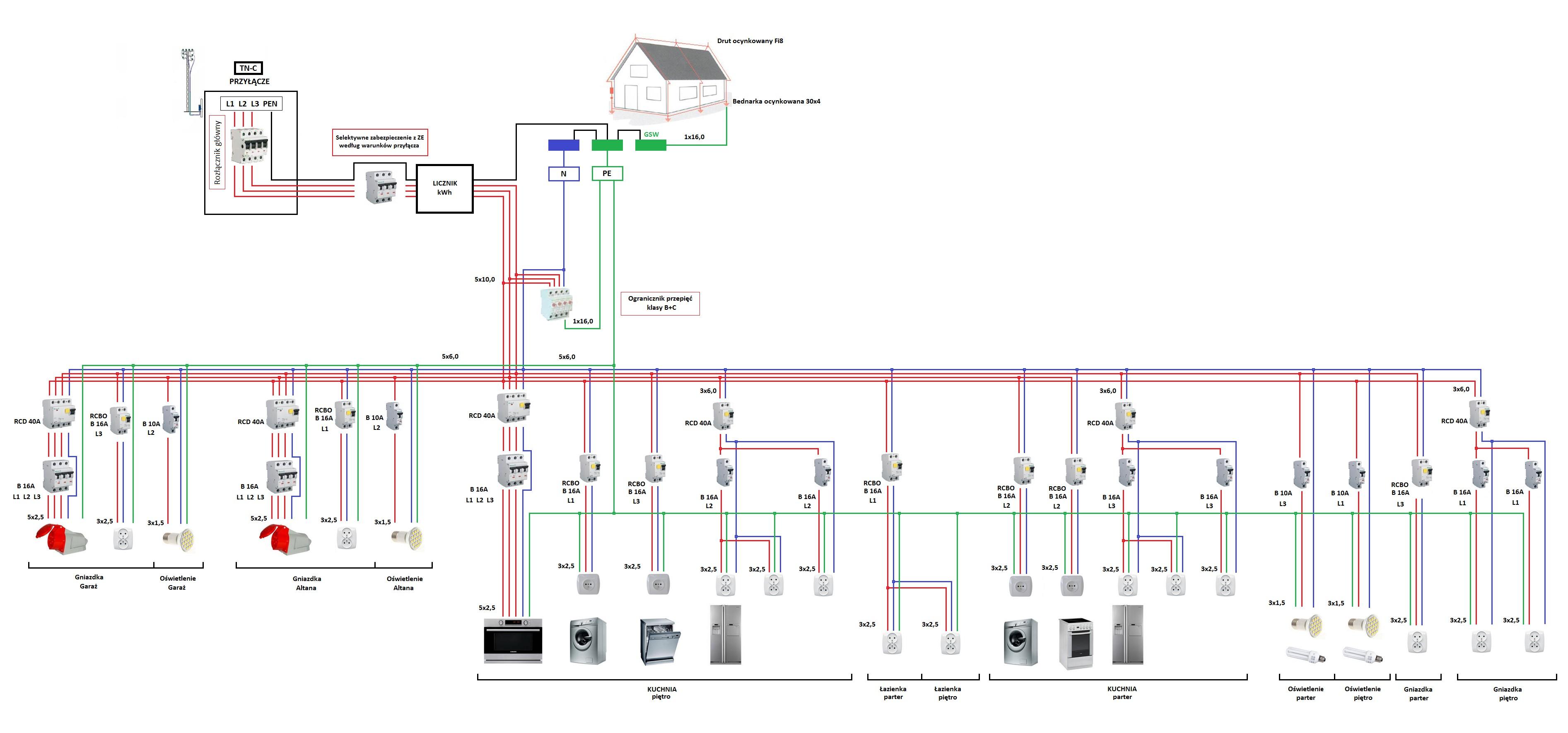 Prosz� o sprawdzenie schematu instalacji elektrycznej v2