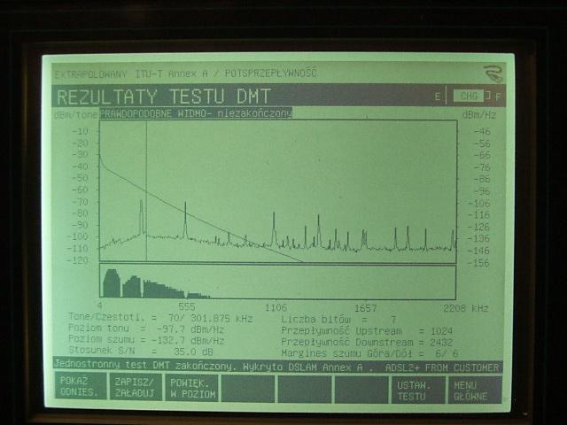 Analiza parametr�w linii ADSL