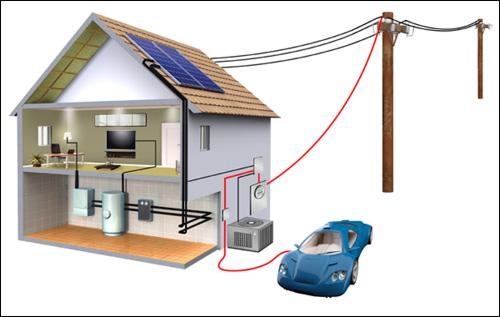 Technologia G3-PLC czyni inteligentne systemy �adowania naprawd� Inteligentnymi
