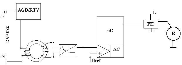 Zak��cenia od silnik�w AC (np rolety) - eliminacja