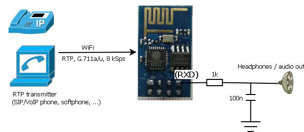 Mały radiomagnetofon internetowy na STM32F407VGT6