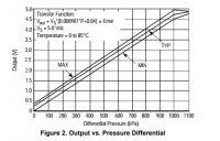 Tester wydajności wtryskiwaczy LPG LTW-01