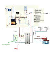 schemat ogrzewania z termokominkiem
