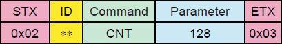 Plazma Pioneer PDP-427XA Wyłącza sie po 20 sek, dioda miga 8 razy