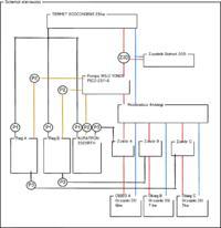 Termet Ecocondens - Schemat instalacji - poprawcie