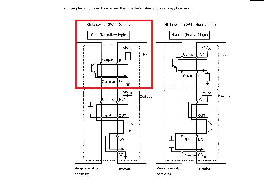 s15 toshiba inverter wiring diagrams block and schematic diagrams \u2022 toshiba wiring diagram falownik toshiba toshiba vf s15 elektroda pl rh elektroda pl vfd wiring diagram vfd wiring