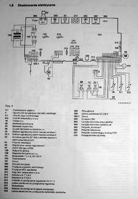 Junkers Euroline problem z odpalaniem