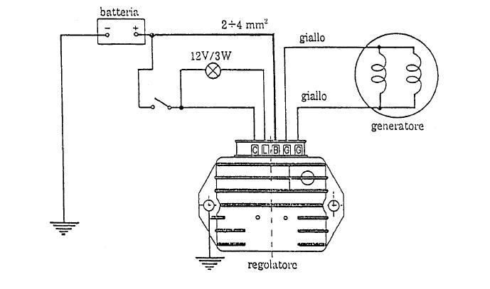 Regulator Ducati W Silniku Lotniczym Simonini