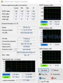 Jaka ANTENA LTE do Routera Huawei B525 - T-Mobile