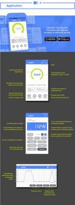 Multimetr do smartfona, podłączany poprzez Bluetooth