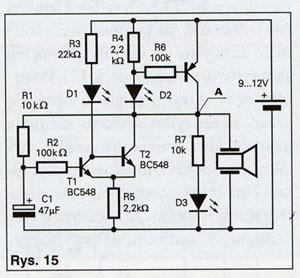 Ośła łączka A2 - Prosty generator