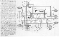 Mińsk 125 - za niskie napięcie z prądnicy