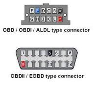 Jak rozpoznać pin A i B w złączu diagnostycznym w Lanosie 1.5