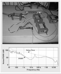 Techniki dokładnego pomiaru PSRR