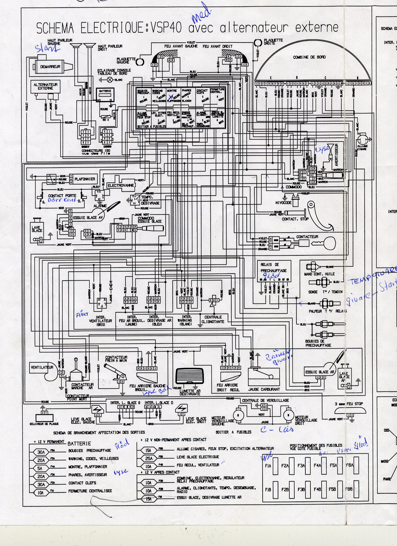 microcar virgo 3 - opis bezpiecznik u00f3w