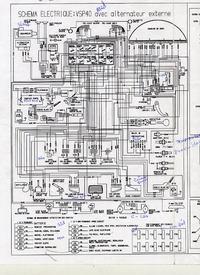 Microcar Virgo 3 - Opis bezpieczników