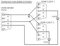 Globo/Opticum home sharing - resety serwera