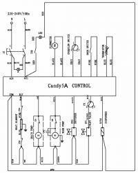 Zmywarka Candy CSF4570E - błąd za długi czas pobierania wody