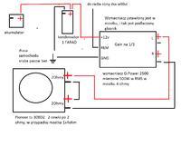 G-Power 2500, 500W RMS - wzmacniacz się przegrzewa i wyłącza