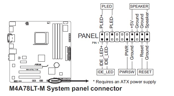 f panel connector problem -  solved