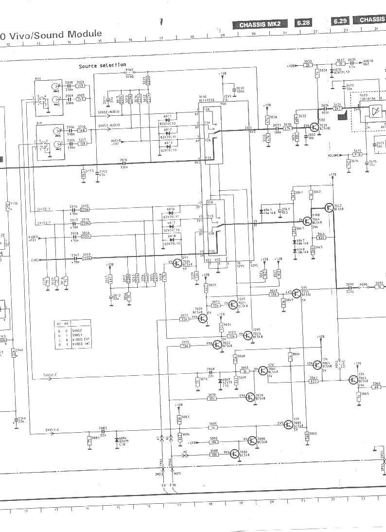 Jak w��czy� sygna� av na sta�e w Philipsie 21MK2760/91R