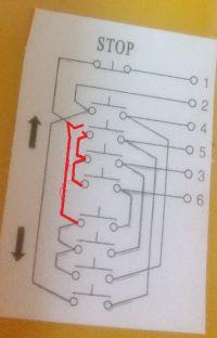 Wyciagarka linowa 230v dołożenie wył. krańcowego?