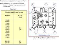 Silnik briggs&stratton 28S777 1142-E1 dane serwisowe