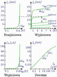 Alan 109 - Wysoki SWR duża moc nadawania
