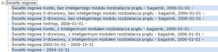 Astra 1,4 2006 rok - Nie dzia�aj� kierunkowskazy
