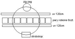 Sterownik discolitez, lightning - 8x230v