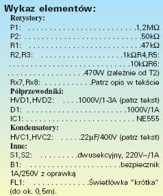 Stroboskop świetlówkowy