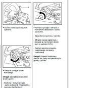 McCulloch MT302x - jak ściągnąć głowicę sprzęgła