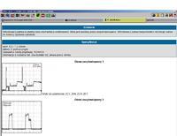 Badanie oscyloskopem wtryskiwacz i solenoid