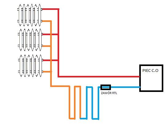 Jak pod��czy� ogrzewanie pod�ogowe do instalacji CO