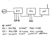 dwa routery i AP, czy to możliwe?
