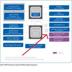 SAMSUNG NP350E7C - Czy płyta gówna NP350E7C-S04PL obsługuje SATA III