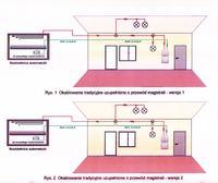 Rozdzielnie elektryczne w domu jednorodzinnym
