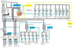 Rozdzielnica elektryczna domu jednorodzinnego - do oceny